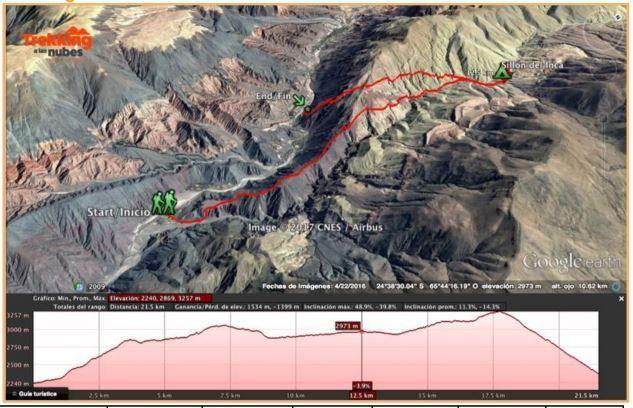 Alturas trekking Sillon del Inca